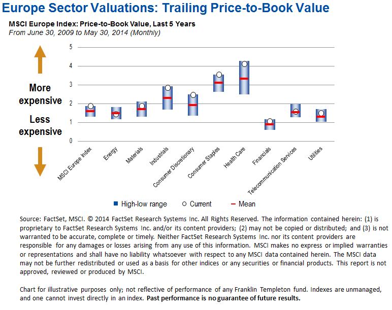 Brugere-Trelat_EuroEquities_Valuations