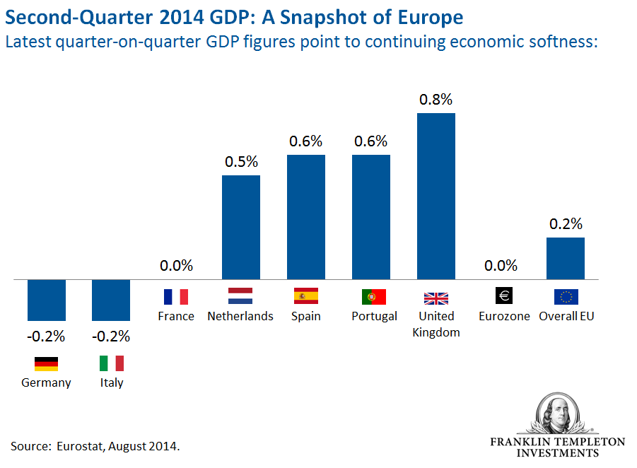 0914_Eurozone_GDP