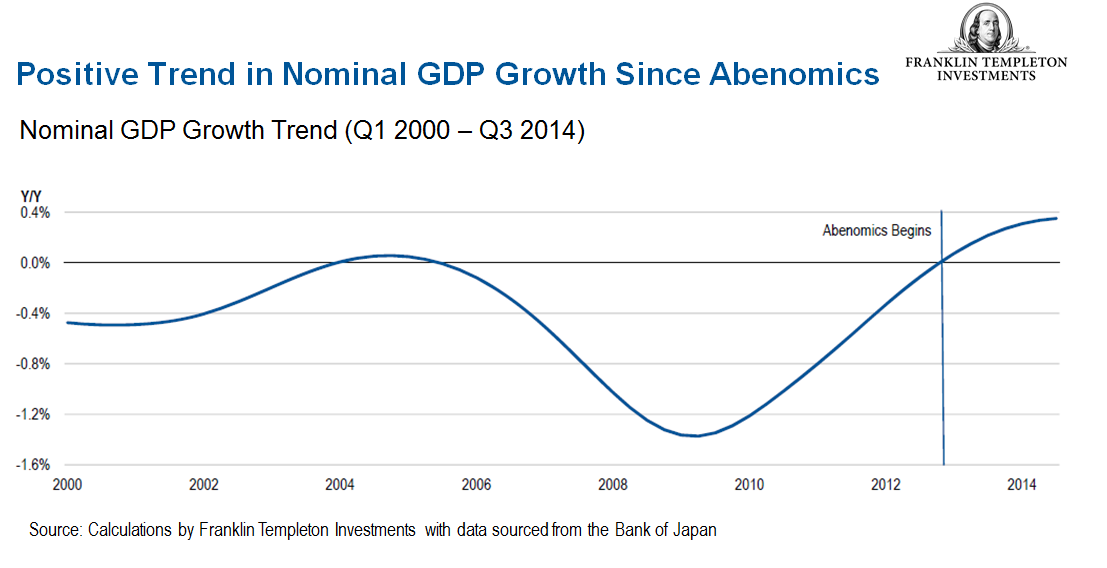 0215_AbenomicsGDP Hasenstab