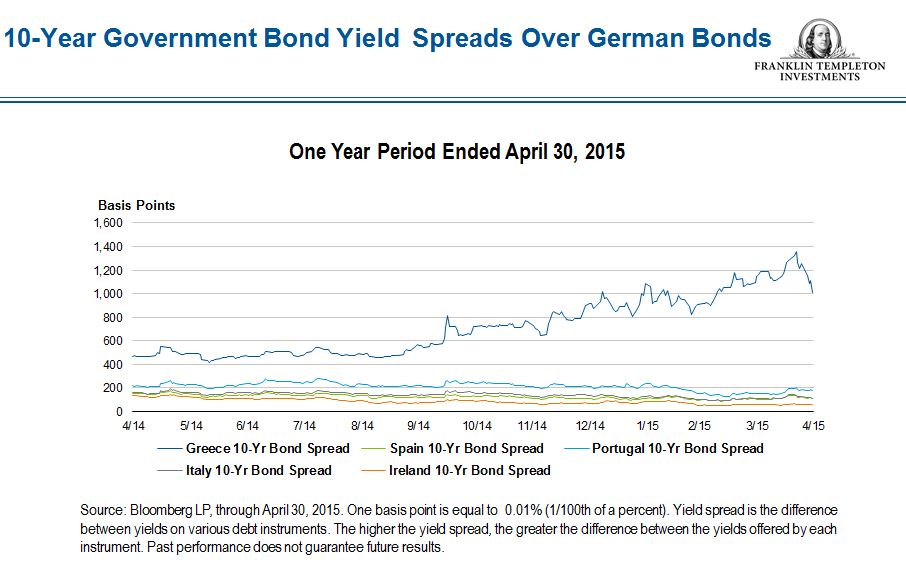 0515_BBB_MayGEP_Spreads