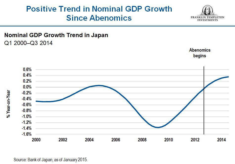 0615_BB_Abenomics_DD