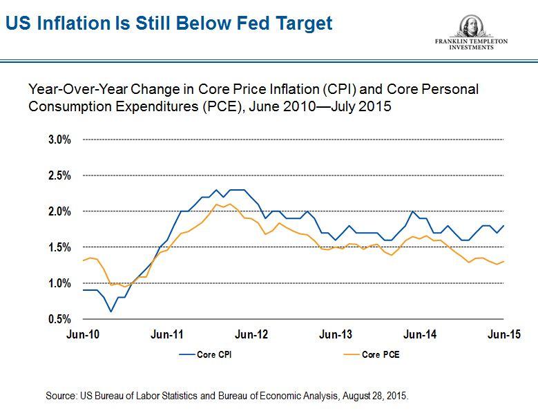 0915_GEPInflation_rev