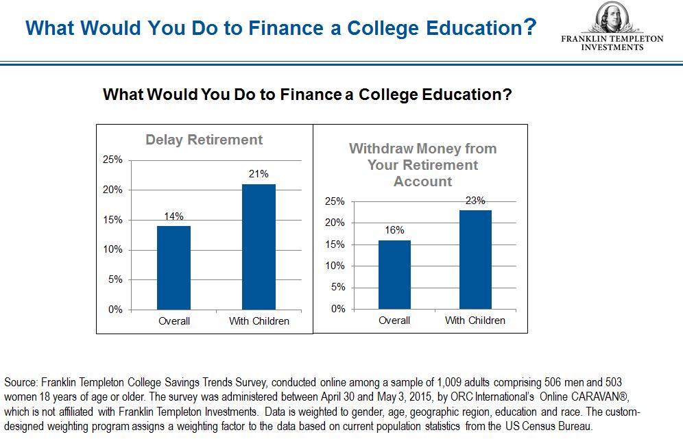 0516_Finance_college_rev1