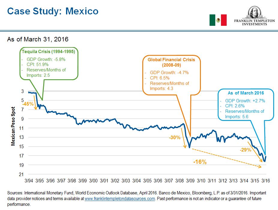 Mexico snip