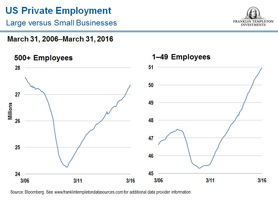 employment-snip