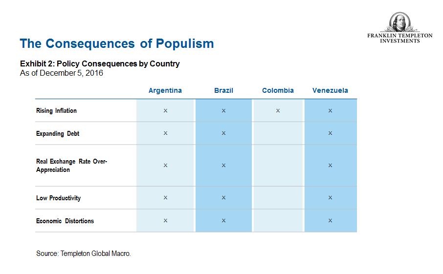 0117_GMS_Populism2_US